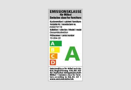 Emissieklasse DGM